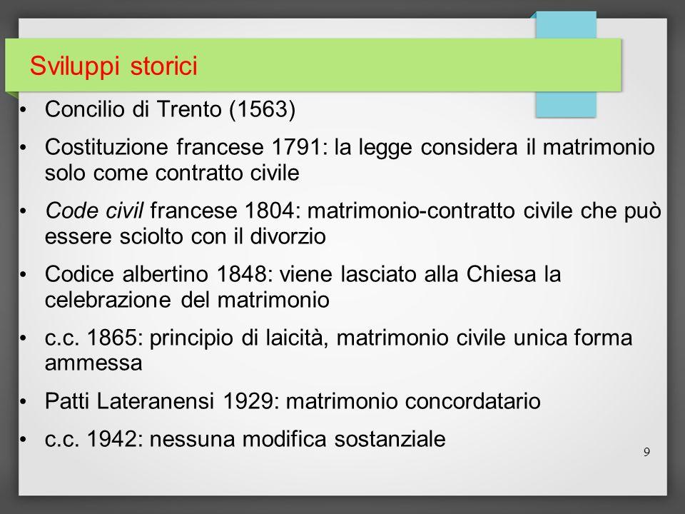 Sviluppi storici Concilio di Trento (1563) Costituzione francese 1791: la legge considera il matrimonio solo come contratto civile Code civil francese