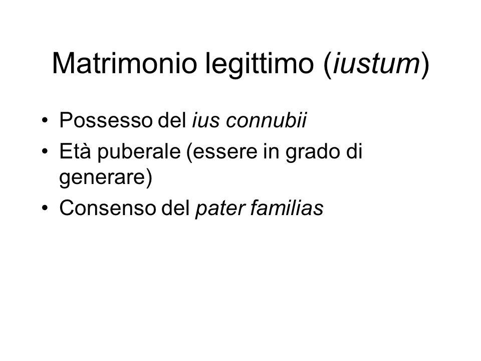 Matrimonio legittimo (iustum) Possesso del ius connubii Età puberale (essere in grado di generare) Consenso del pater familias