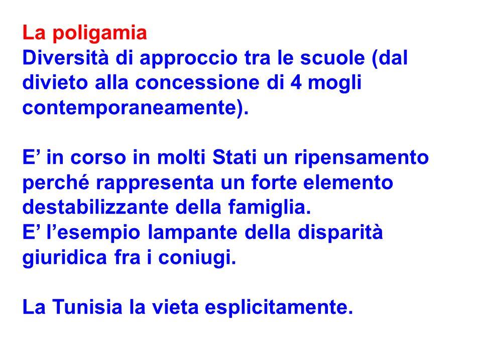 La poligamia Diversità di approccio tra le scuole (dal divieto alla concessione di 4 mogli contemporaneamente). E in corso in molti Stati un ripensame
