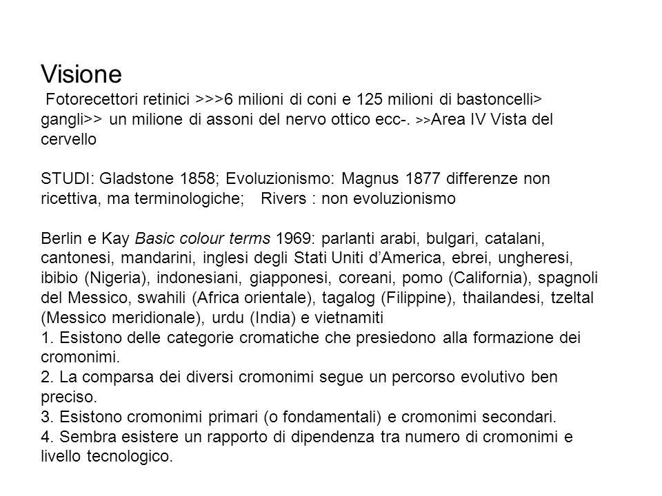 Visione Fotorecettori retinici >>>6 milioni di coni e 125 milioni di bastoncelli> gangli>> un milione di assoni del nervo ottico ecc-. >> Area IV Vist