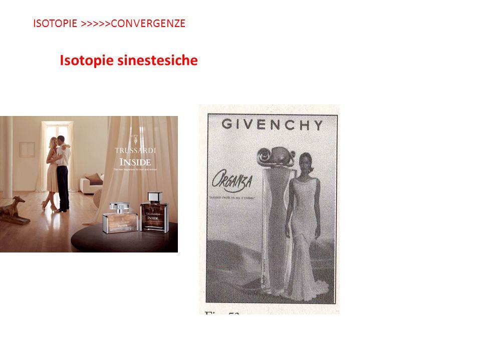 Isotopie sinestesiche ISOTOPIE >>>>>CONVERGENZE