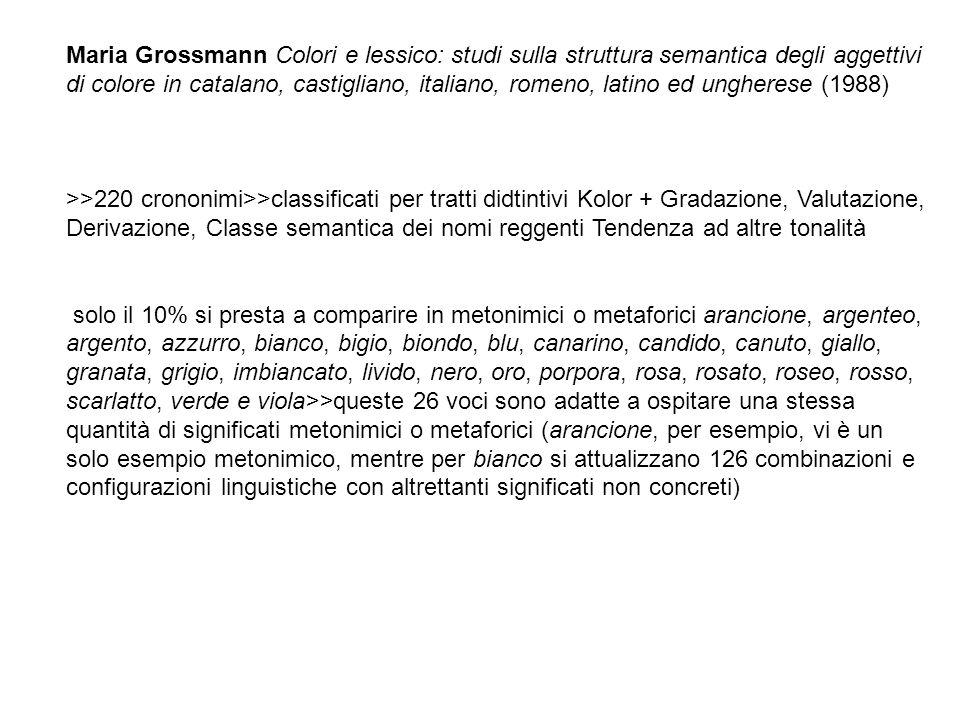 Maria Grossmann Colori e lessico: studi sulla struttura semantica degli aggettivi di colore in catalano, castigliano, italiano, romeno, latino ed ungh
