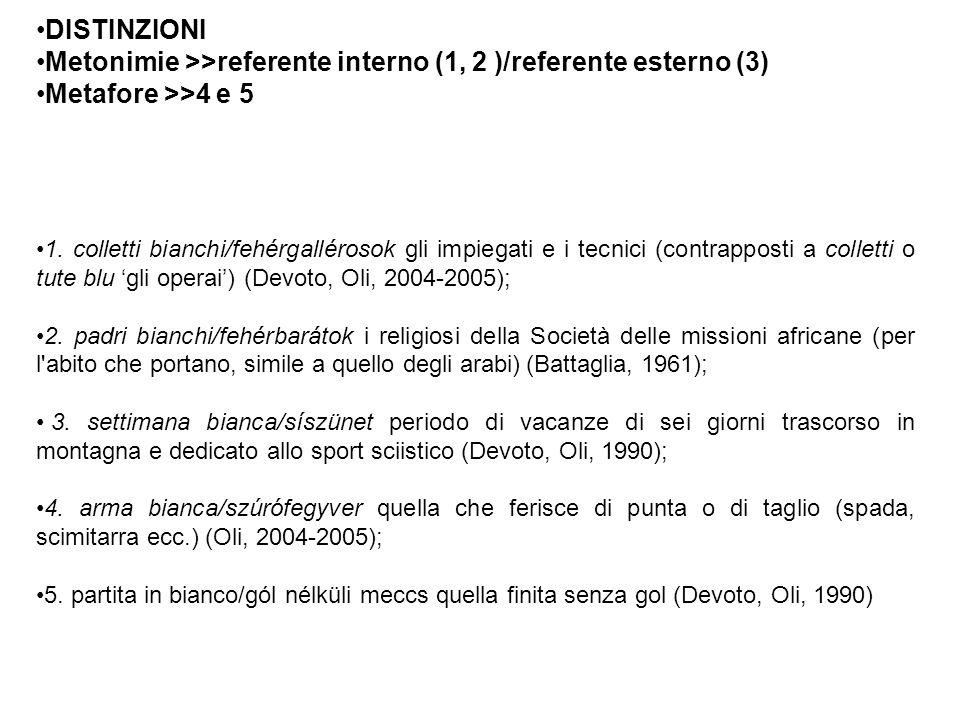 DISTINZIONI Metonimie >>referente interno (1, 2 )/referente esterno (3) Metafore >>4 e 5 1. colletti bianchi/fehérgallérosok gli impiegati e i tecnici