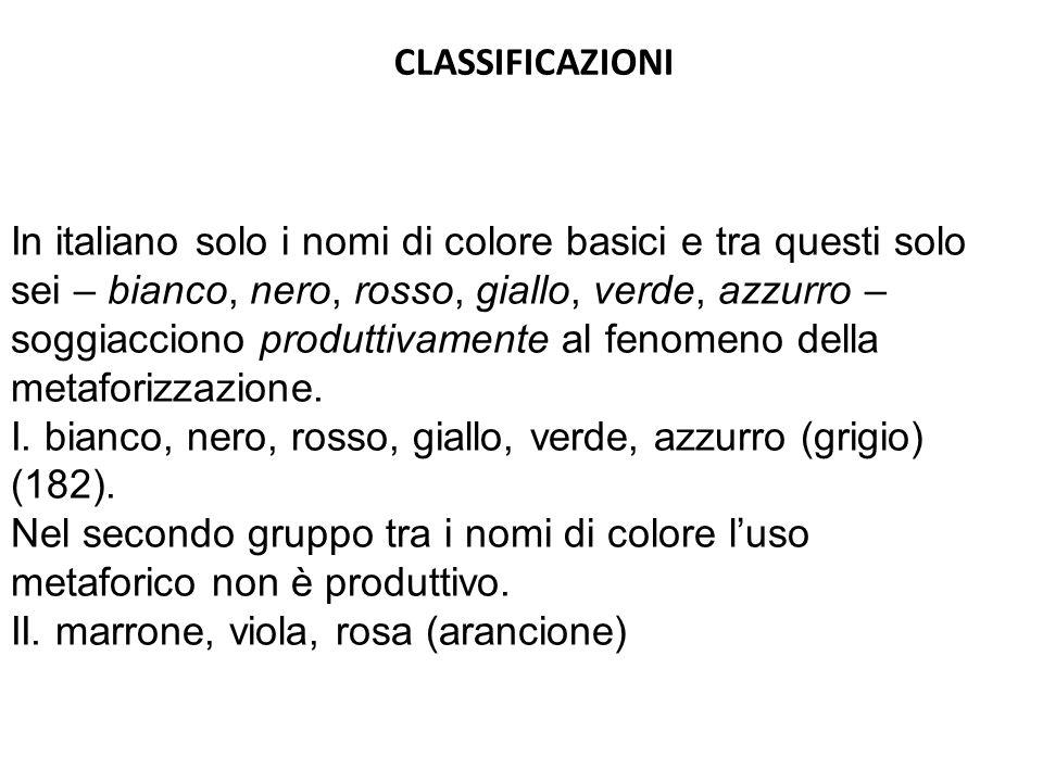 In italiano solo i nomi di colore basici e tra questi solo sei – bianco, nero, rosso, giallo, verde, azzurro – soggiacciono produttivamente al fenomen