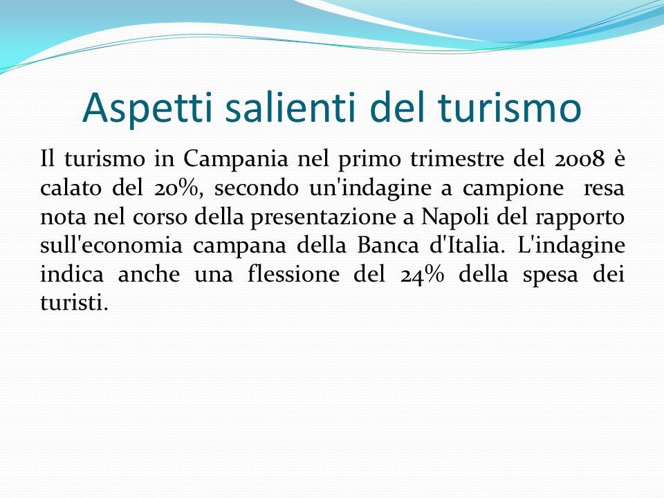 Aspetti salienti del turismo Il turismo in Campania nel primo trimestre del 2008 è calato del 20%, secondo un'indagine a campione resa nota nel corso