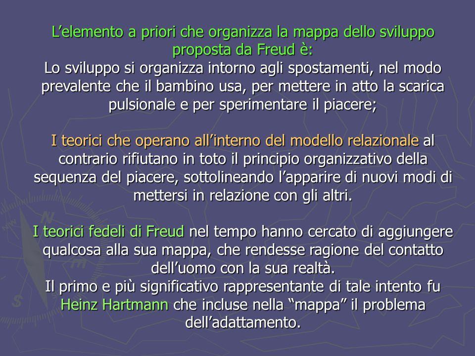 Margaret Mahler Le Fasi dello sviluppo SEPARAZIONE-INDIVIDUAZIONE ha 4 sottofasi: SEPARAZIONE-INDIVIDUAZIONE ha 4 sottofasi: DIFFERENZIAZIONE DIFFERENZIAZIONE SPERIMENTAZIONE SPERIMENTAZIONE RIAVVICINAMENTO RIAVVICINAMENTO COSTANZA OGGETTUALE COSTANZA OGGETTUALE Segue due linee evolutive che si intersecano fra loro: Segue due linee evolutive che si intersecano fra loro: Separazione: comprende la differenziazione, lallontanamento, la formazione di un confine e lo sganciamento, in senso corporeo, dalla madre.