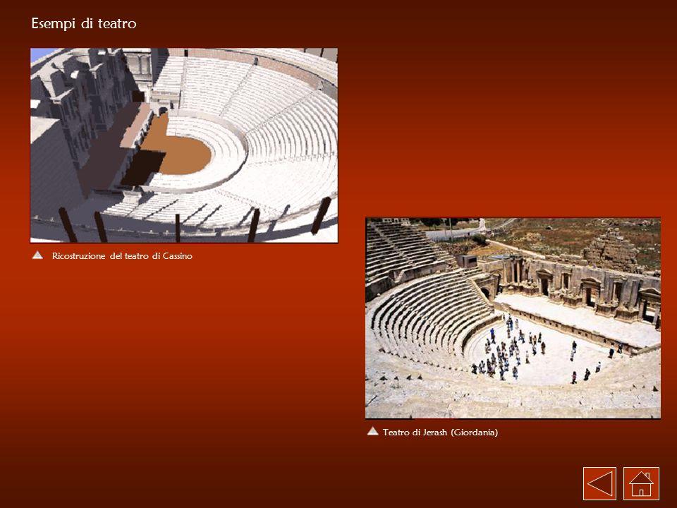Esempi di teatro Ricostruzione del teatro di Cassino Teatro di Jerash (Giordania)