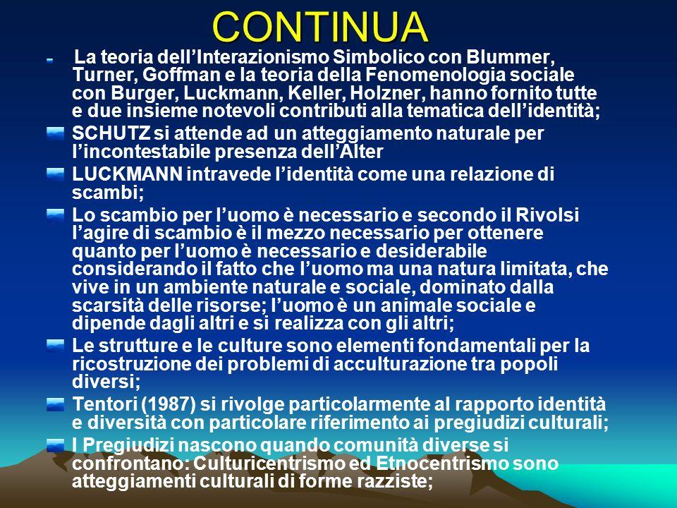 CONTINUA La teoria dellInterazionismo Simbolico con Blummer, Turner, Goffman e la teoria della Fenomenologia sociale con Burger, Luckmann, Keller, Hol