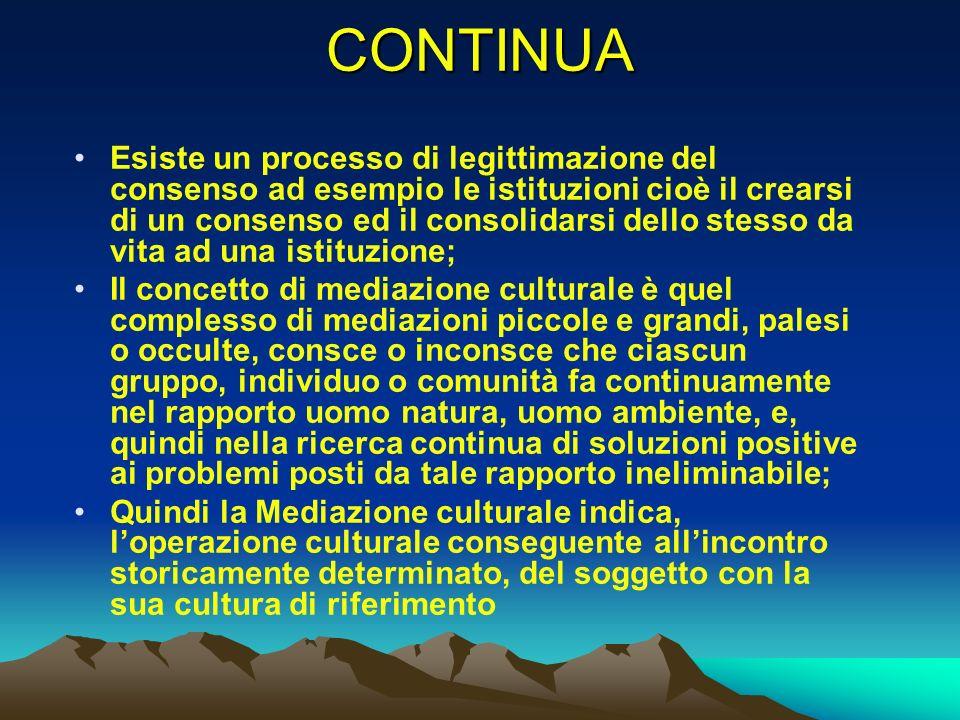 CONTINUA Esiste un processo di legittimazione del consenso ad esempio le istituzioni cioè il crearsi di un consenso ed il consolidarsi dello stesso da
