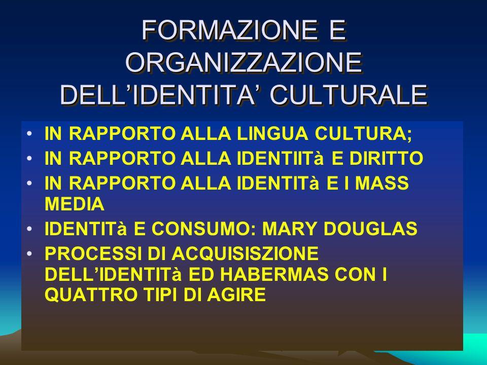 FORMAZIONE E ORGANIZZAZIONE DELLIDENTITA CULTURALE IN RAPPORTO ALLA LINGUA CULTURA; IN RAPPORTO ALLA IDENTIITà E DIRITTO IN RAPPORTO ALLA IDENTITà E I