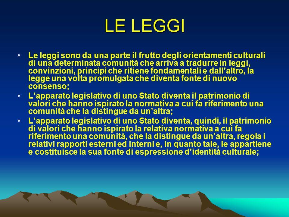 LE LEGGI Le leggi sono da una parte il frutto degli orientamenti culturali di una determinata comunità che arriva a tradurre in leggi, convinzioni, pr