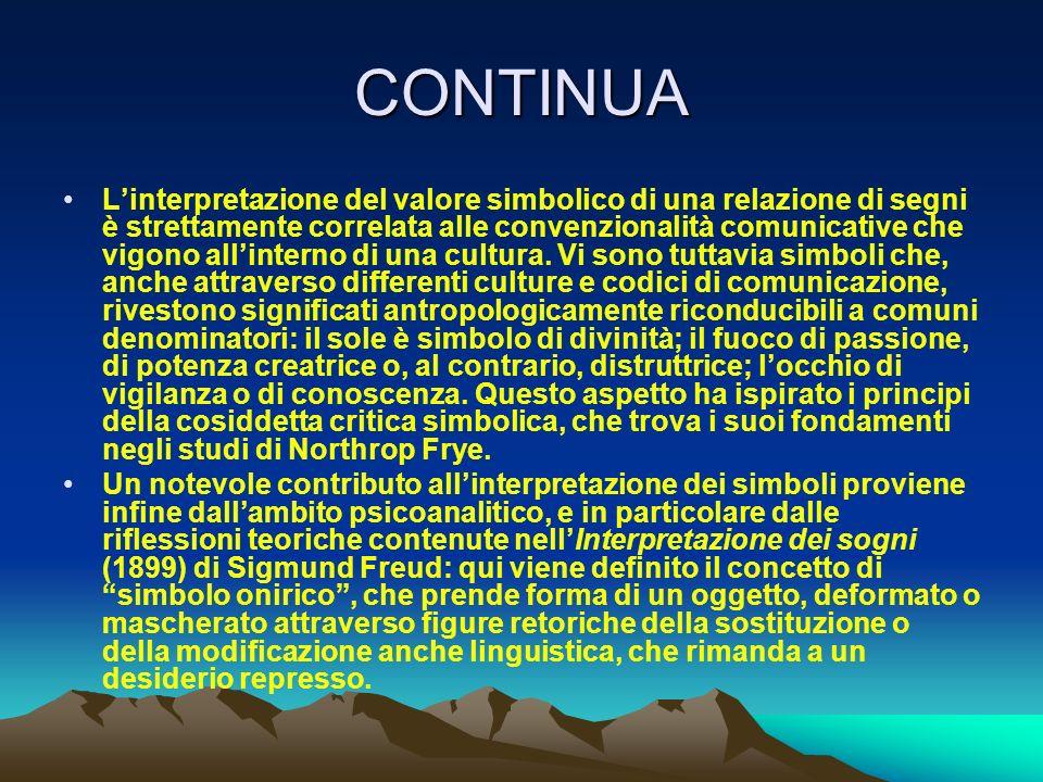CONTINUA Linterpretazione del valore simbolico di una relazione di segni è strettamente correlata alle convenzionalità comunicative che vigono allinte
