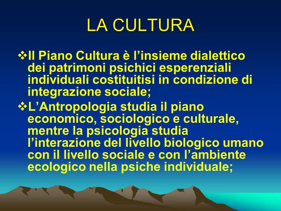 LA CULTURA Il Piano Cultura è linsieme dialettico dei patrimoni psichici esperenziali individuali costituitisi in condizione di integrazione sociale;