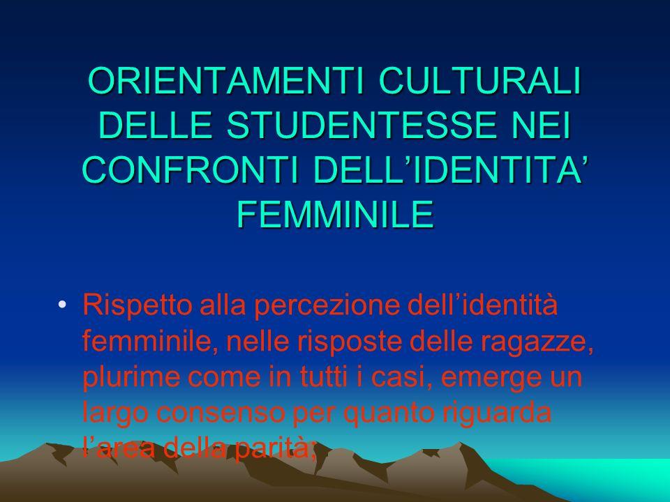 ORIENTAMENTI CULTURALI DELLE STUDENTESSE NEI CONFRONTI DELLIDENTITA FEMMINILE Rispetto alla percezione dellidentità femminile, nelle risposte delle ra