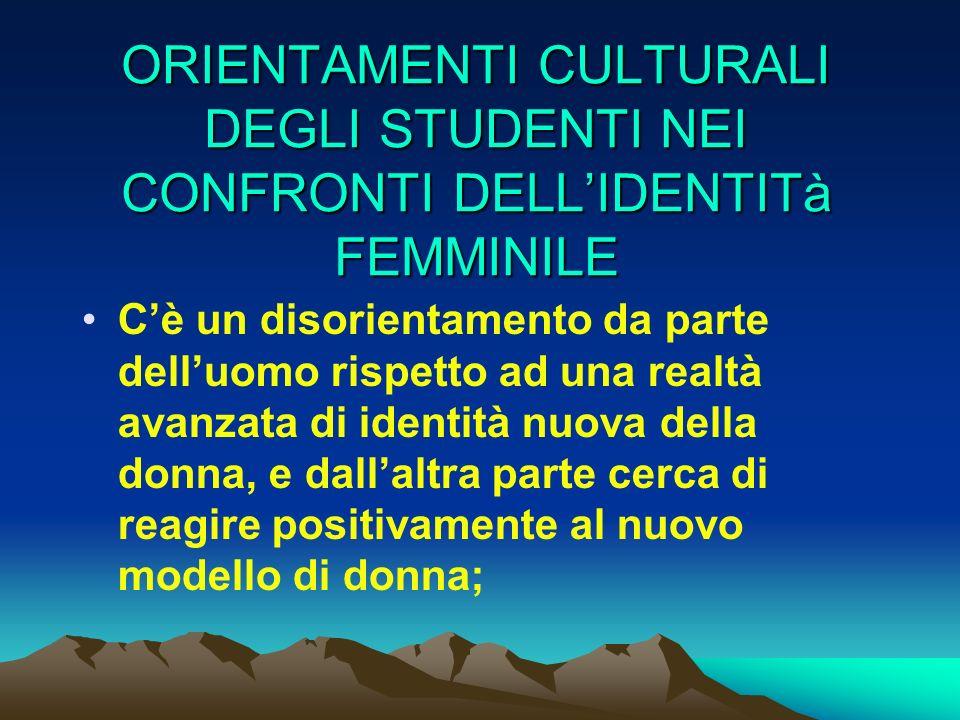 ORIENTAMENTI CULTURALI DEGLI STUDENTI NEI CONFRONTI DELLIDENTITà FEMMINILE Cè un disorientamento da parte delluomo rispetto ad una realtà avanzata di