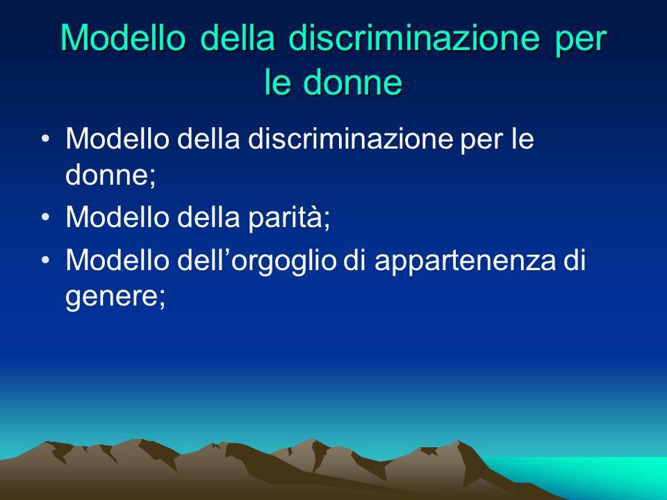 Modello della discriminazione per le donne Modello della discriminazione per le donne; Modello della parità; Modello dellorgoglio di appartenenza di g