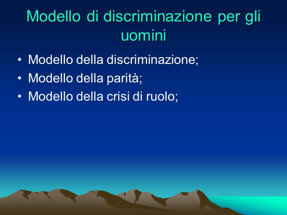 Modello di discriminazione per gli uomini Modello della discriminazione; Modello della parità; Modello della crisi di ruolo;