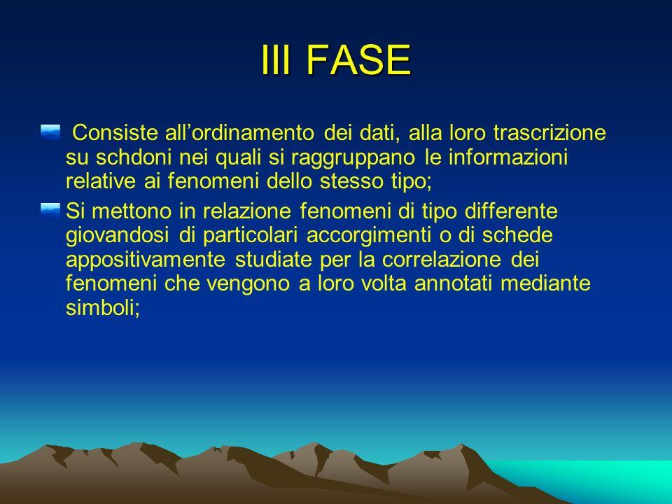III FASE Consiste allordinamento dei dati, alla loro trascrizione su schdoni nei quali si raggruppano le informazioni relative ai fenomeni dello stess