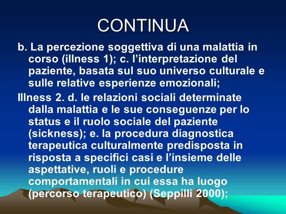 CONTINUA b. La percezione soggettiva di una malattia in corso (illness 1); c. linterpretazione del paziente, basata sul suo universo culturale e sulle
