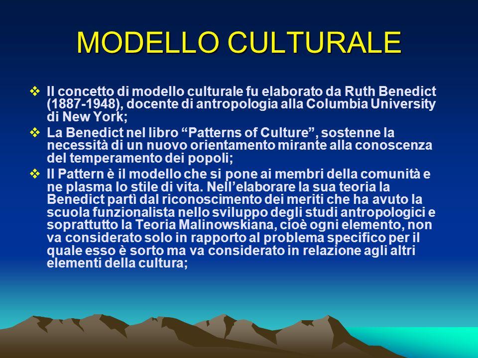 MODELLO CULTURALE Il concetto di modello culturale fu elaborato da Ruth Benedict (1887-1948), docente di antropologia alla Columbia University di New