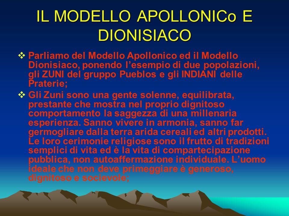 IL MODELLO APOLLONICo E DIONISIACO Parliamo del Modello Apollonico ed il Modello Dionisiaco, ponendo lesempio di due popolazioni, gli ZUNI del gruppo
