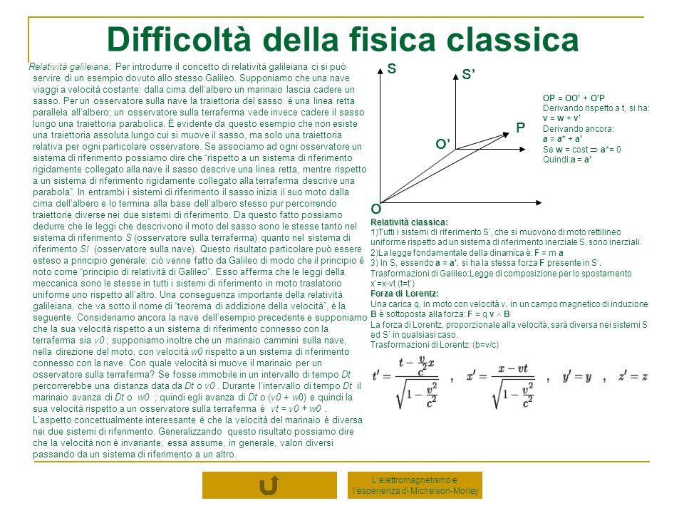 Difficoltà della fisica classica Relatività galileiana: Per introdurre il concetto di relatività galileiana ci si può servire di un esempio dovuto all
