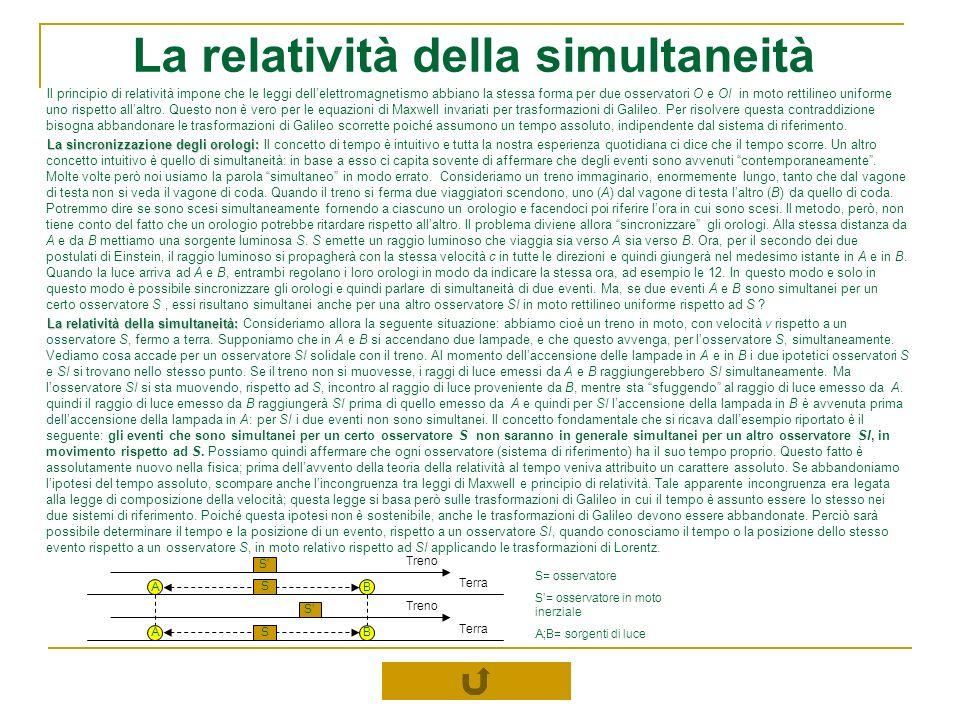 La relatività della simultaneità Il principio di relatività impone che le leggi dellelettromagnetismo abbiano la stessa forma per due osservatori O e