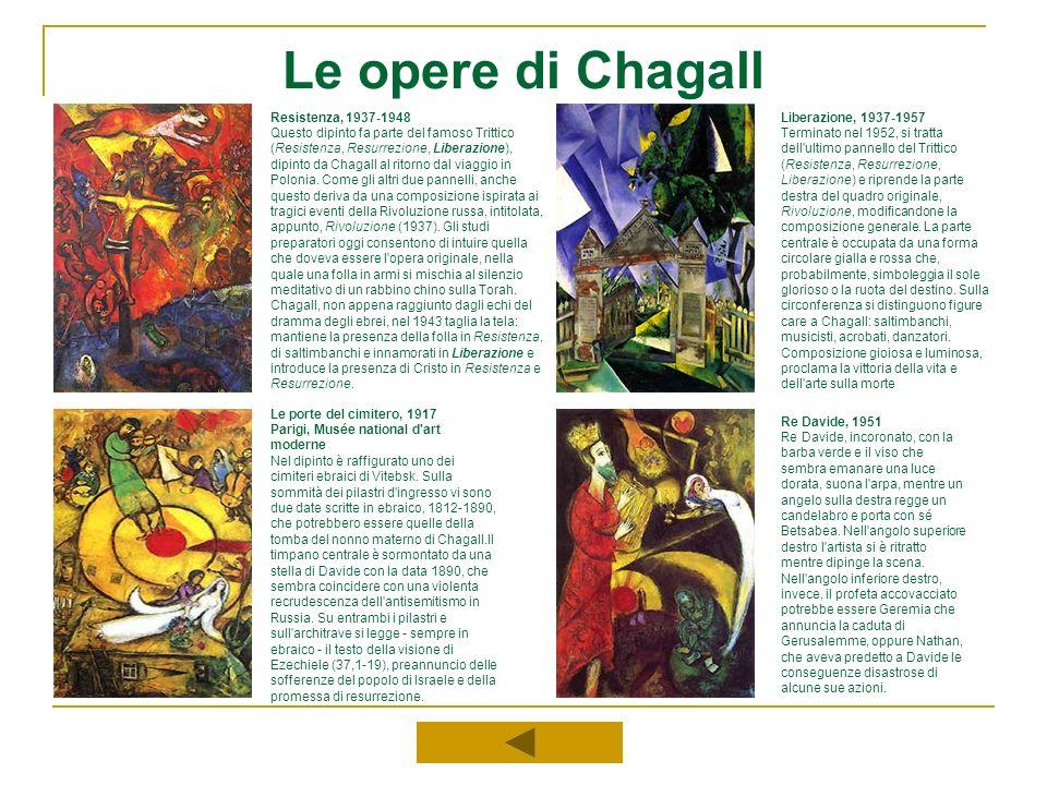 Le opere di Chagall Le porte del cimitero, 1917 Parigi, Musée national d'art moderne Nel dipinto è raffigurato uno dei cimiteri ebraici di Vitebsk. Su