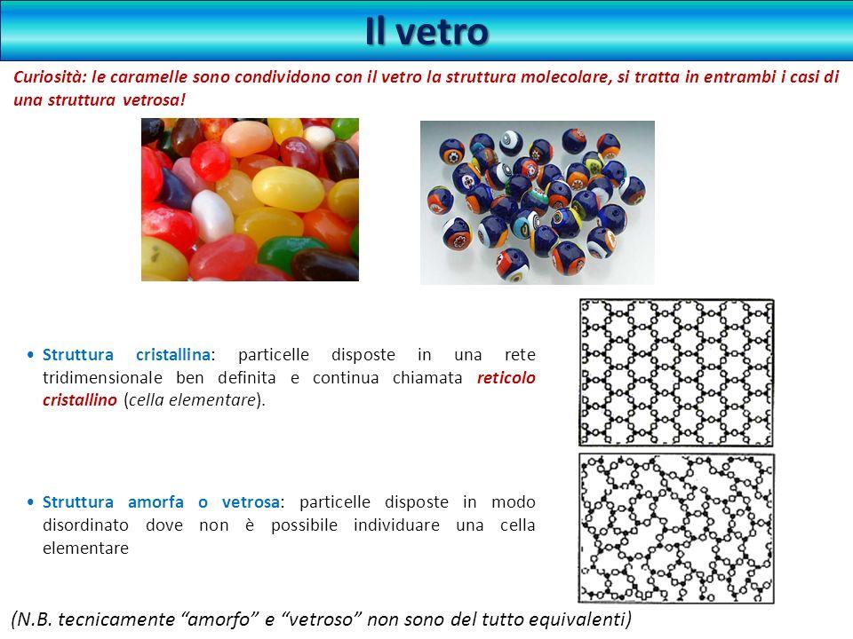 Il vetro Curiosità: le caramelle sono condividono con il vetro la struttura molecolare, si tratta in entrambi i casi di una struttura vetrosa! Struttu