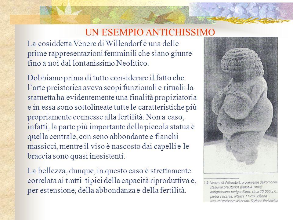 UN ESEMPIO ANTICHISSIMO La cosiddetta Venere di Willendorf è una delle prime rappresentazioni femminili che siano giunte fino a noi dal lontanissimo N