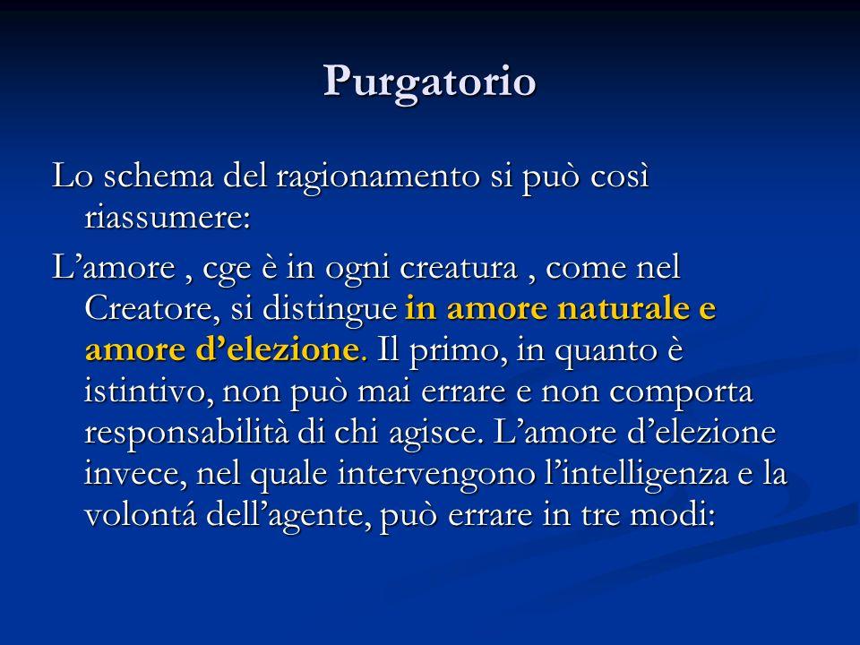 Purgatorio Lo schema del ragionamento si può così riassumere: Lamore, cge è in ogni creatura, come nel Creatore, si distingue in amore naturale e amor