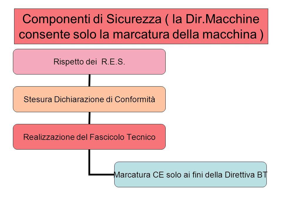 Componenti di Sicurezza ( la Dir.Macchine consente solo la marcatura della macchina ) Rispetto dei R.E.S.