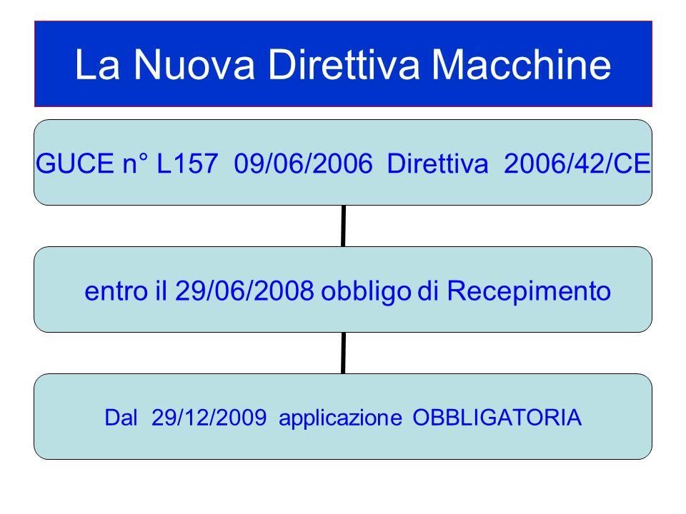 La Nuova Direttiva Macchine GUCE n° L157 09/06/2006 Direttiva 2006/42/CE entro il 29/06/2008 obbligo di Recepimento Dal 29/12/2009 applicazione OBBLIGATORIA