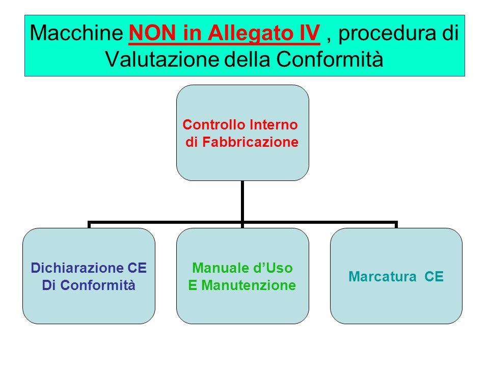 Macchine NON in Allegato IV, procedura di Valutazione della Conformità Controllo Interno di Fabbricazione Dichiarazione CE Di Conformità Manuale dUso E Manutenzione Marcatura CE