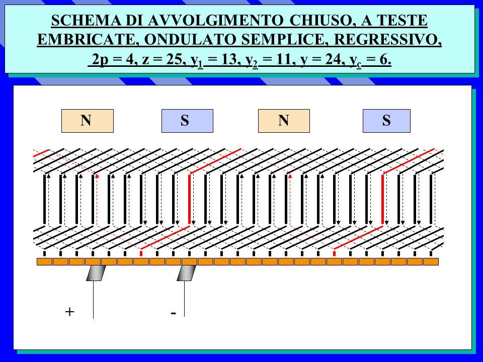 SCHEMA DI AVVOLGIMENTO CHIUSO, A TESTE EMBRICATE, ONDULATO SEMPLICE, REGRESSIVO, 2p = 4, z = 25, y 1 = 13, y 2 = 11, y = 24, y c = 6.