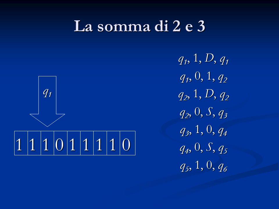 La somma di 2 e 3 q 1 1 1 1 0 1 1 1 1 0 q 1, 1, D, q 1 q 1, 0, 1, q 2 q 2, 1, D, q 2 q 2, 0, S, q 3 q 3, 1, 0, q 4 q 4, 0, S, q 5 q 5, 1, 0, q 6