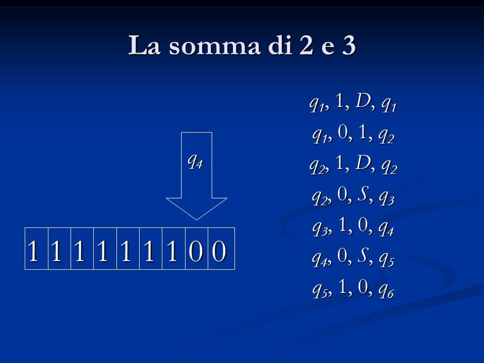La somma di 2 e 3 q 4 q 4 1 1 1 1 1 1 1 0 0 q 1, 1, D, q 1 q 1, 0, 1, q 2 q 2, 1, D, q 2 q 2, 0, S, q 3 q 3, 1, 0, q 4 q 4, 0, S, q 5 q 5, 1, 0, q 6