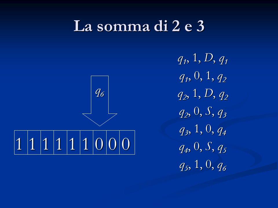 La somma di 2 e 3 q 6 q 6 1 1 1 1 1 1 0 0 0 q 1, 1, D, q 1 q 1, 0, 1, q 2 q 2, 1, D, q 2 q 2, 0, S, q 3 q 3, 1, 0, q 4 q 4, 0, S, q 5 q 5, 1, 0, q 6