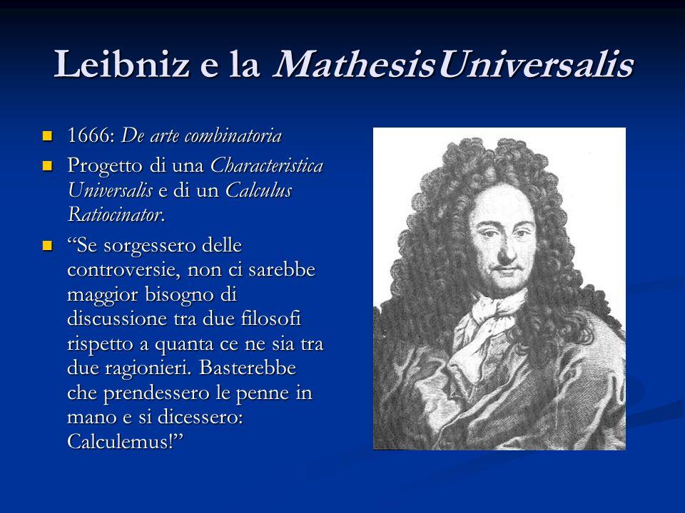 Leibniz e la MathesisUniversalis 1666: De arte combinatoria 1666: De arte combinatoria Progetto di una Characteristica Universalis e di un Calculus Ra