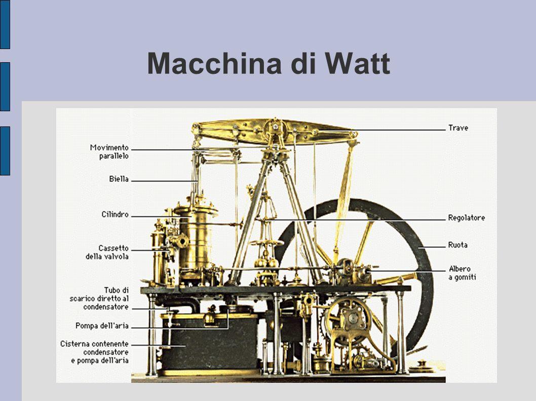 Macchina di Watt