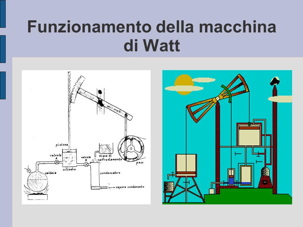 Funzionamento della macchina di Watt
