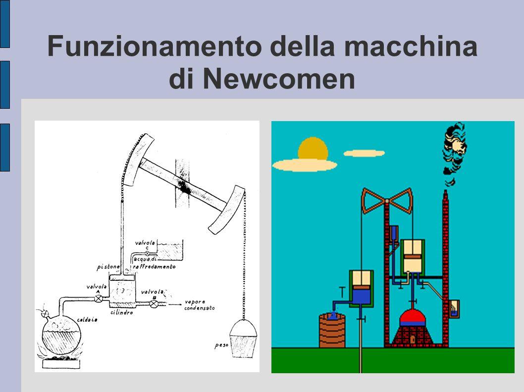 Funzionamento della macchina di Newcomen