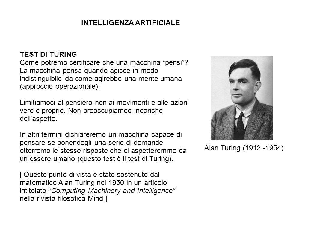 Come si esegue un Test di Turing.