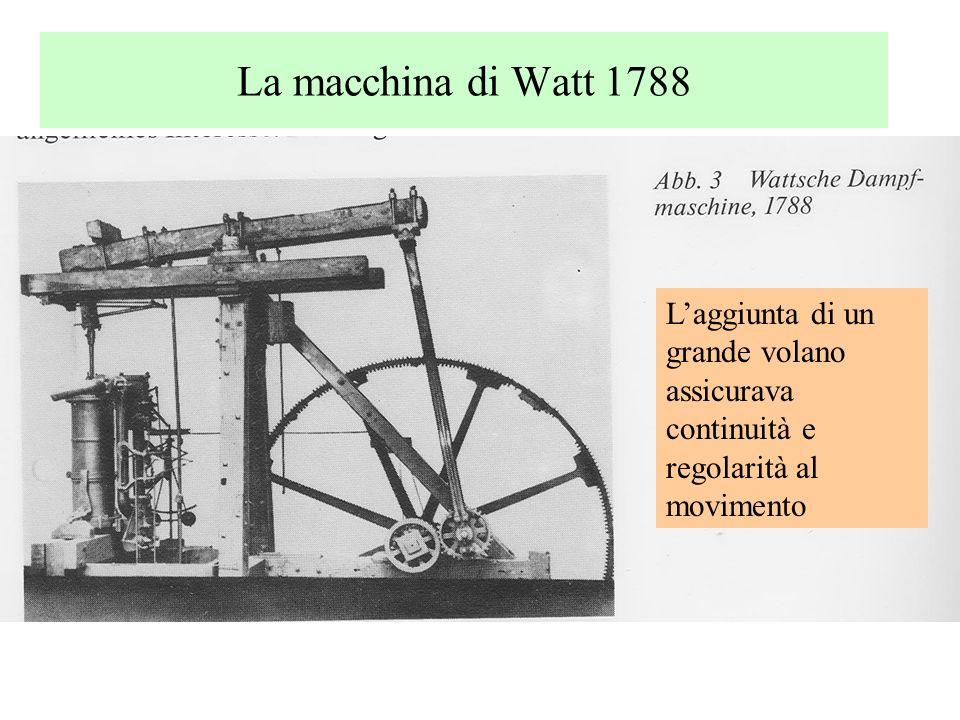 La macchina di Watt 1788 Laggiunta di un grande volano assicurava continuità e regolarità al movimento