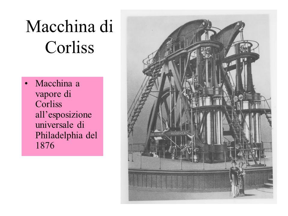 Macchina di Corliss Macchina a vapore di Corliss allesposizione universale di Philadelphia del 1876