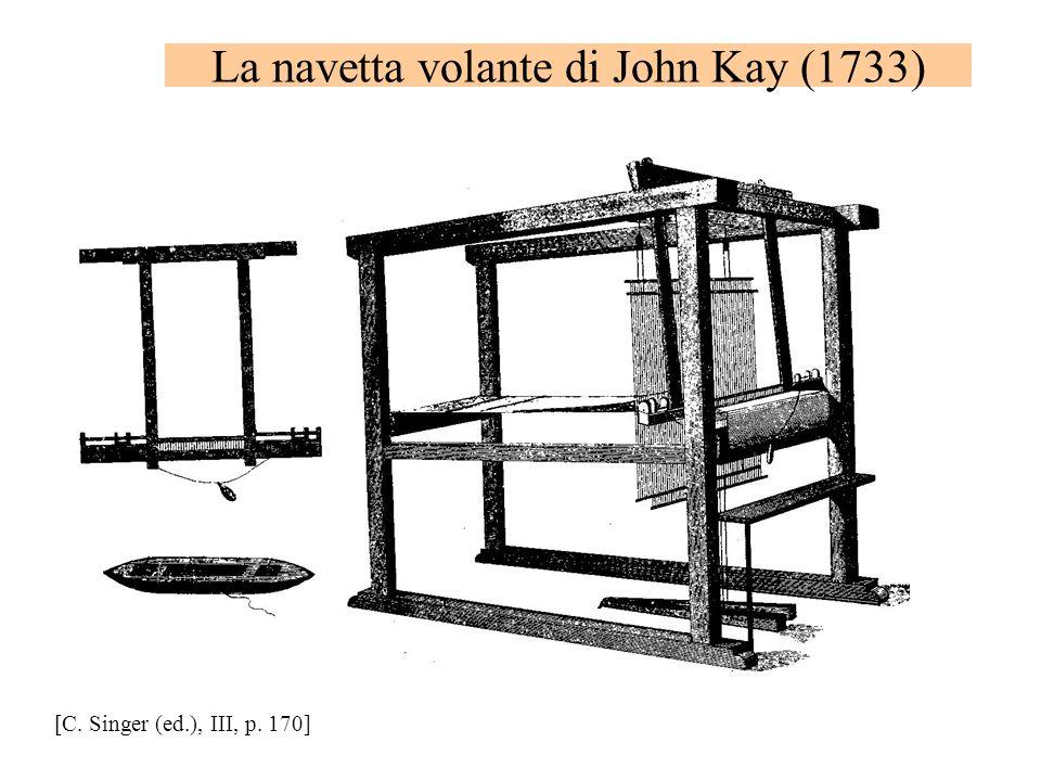La navetta volante di John Kay (1733) [C. Singer (ed.), III, p. 170]