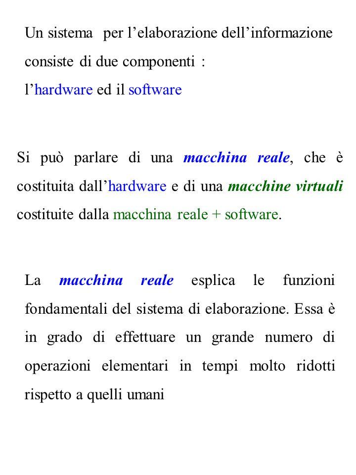 Un sistema per lelaborazione dellinformazione consiste di due componenti : lhardware ed il software Si può parlare di una macchina reale, che è costituita dallhardware e di una macchine virtuali costituite dalla macchina reale + software.