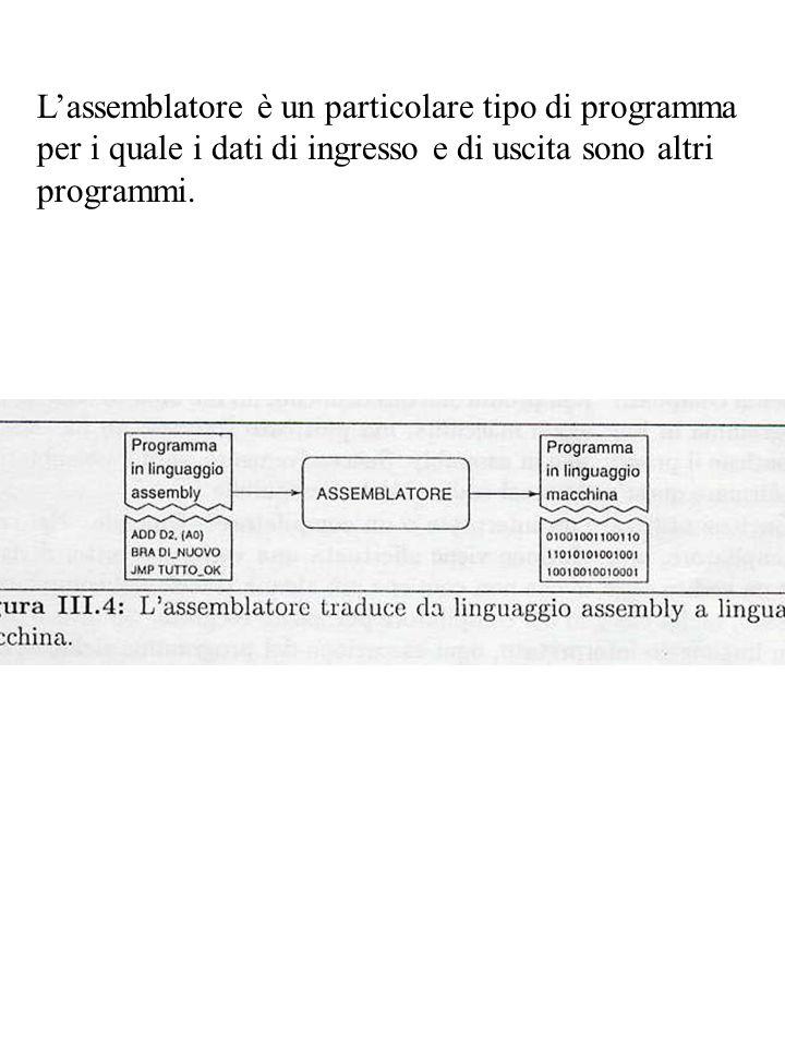 Lassemblatore è un particolare tipo di programma per i quale i dati di ingresso e di uscita sono altri programmi.