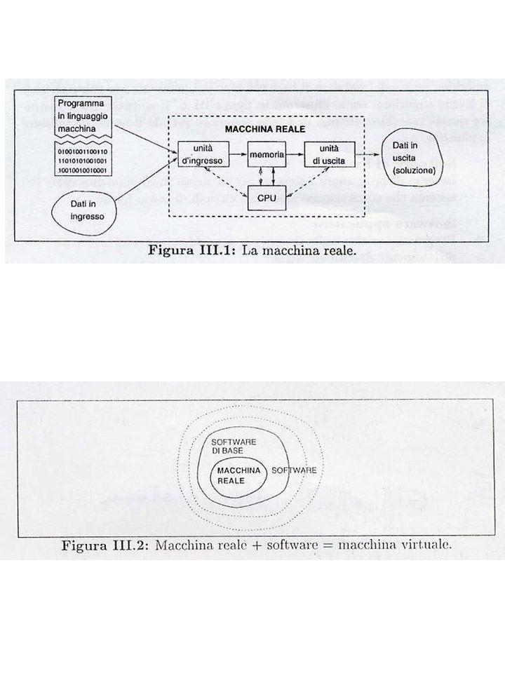 -Telnet (Teletype Network): è possibile effettuare procedure di elaborazione su un sistema remoto.