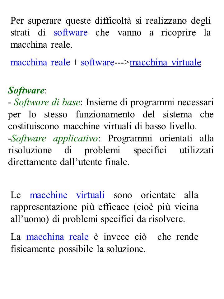 Per superare queste difficoltà si realizzano degli strati di software che vanno a ricoprire la macchina reale. macchina reale + software--->macchina v